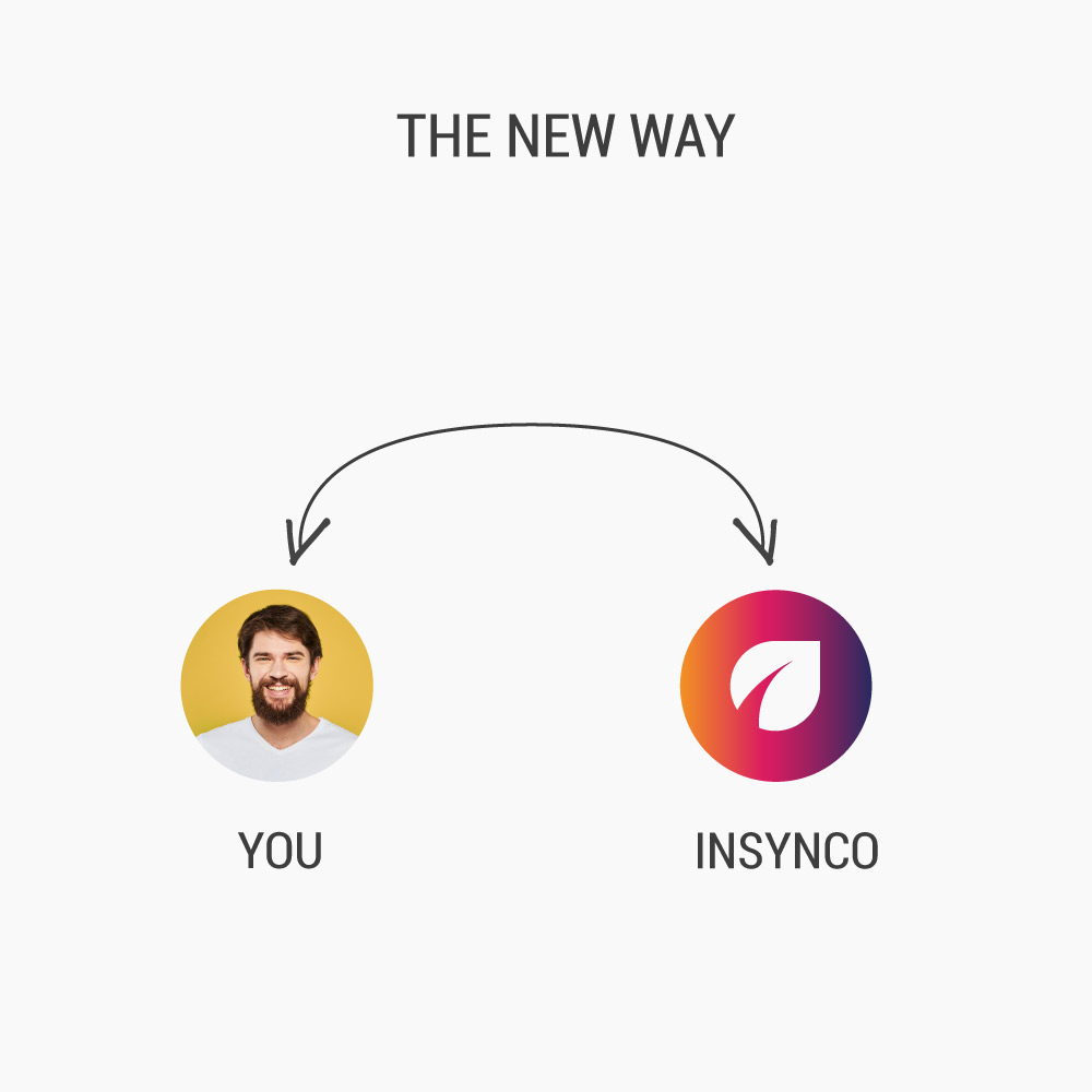 The-new-way---insynco-naturopathic